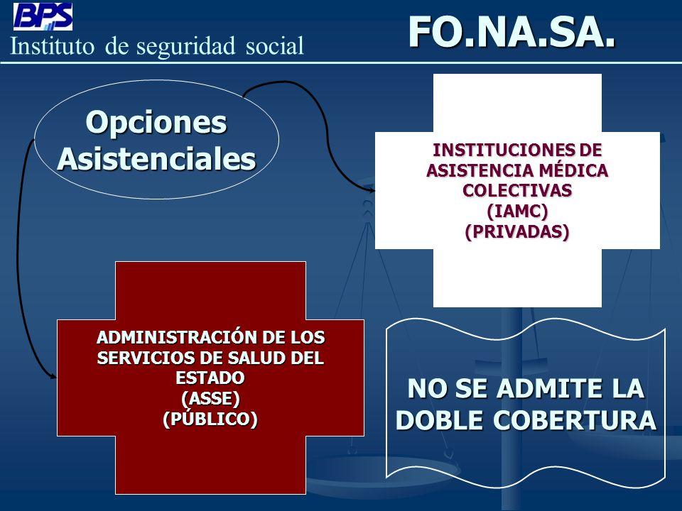 Instituto de seguridad socialFO.NA.SA.OpcionesAsistenciales INSTITUCIONES DE ASISTENCIA MÉDICA COLECTIVAS (IAMC)(PRIVADAS) ADMINISTRACIÓN DE LOS SERVI