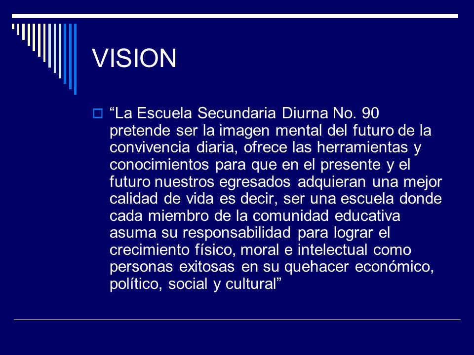 VISION La Escuela Secundaria Diurna No. 90 pretende ser la imagen mental del futuro de la convivencia diaria, ofrece las herramientas y conocimientos