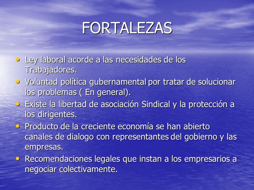 FORTALEZAS Ley laboral acorde a las necesidades de los Trabajadores. Ley laboral acorde a las necesidades de los Trabajadores. Voluntad política guber