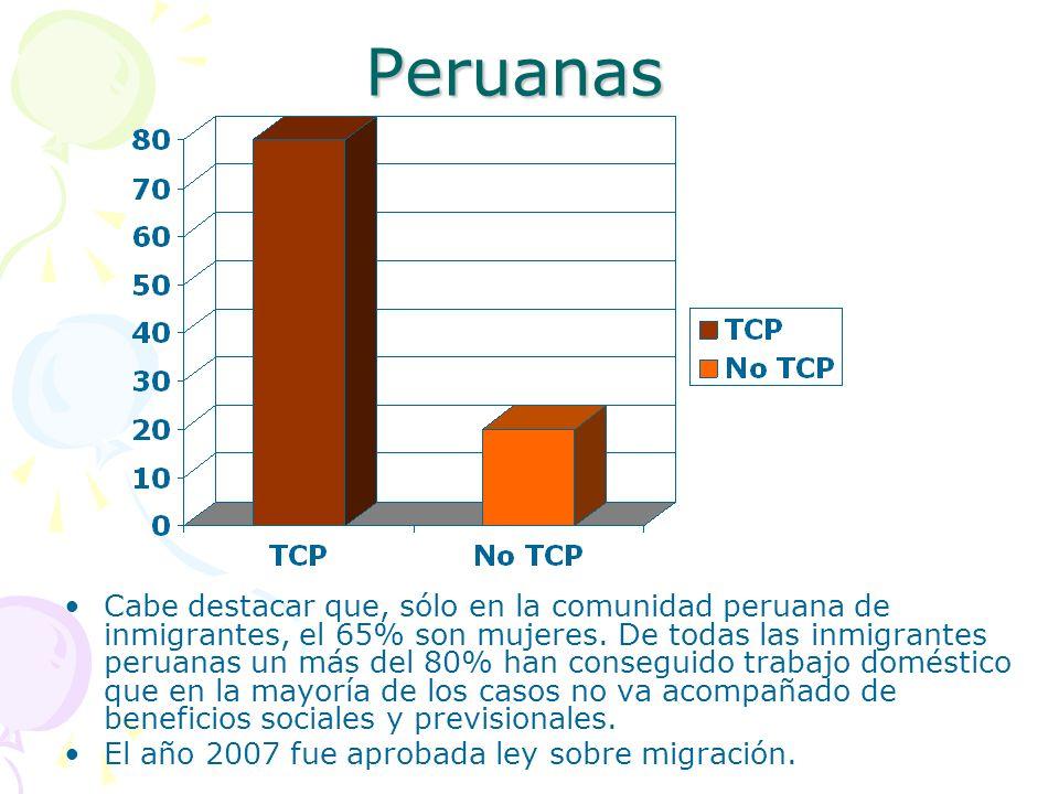 Peruanas Cabe destacar que, sólo en la comunidad peruana de inmigrantes, el 65% son mujeres. De todas las inmigrantes peruanas un más del 80% han cons