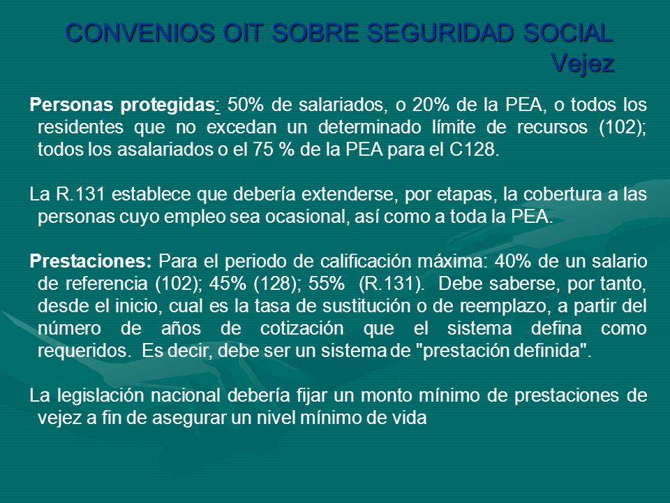 CONVENIOS OIT SOBRE SEGURIDAD SOCIAL Vejez Personas protegidas: 50% de salariados, o 20% de la PEA, o todos los residentes que no excedan un determina