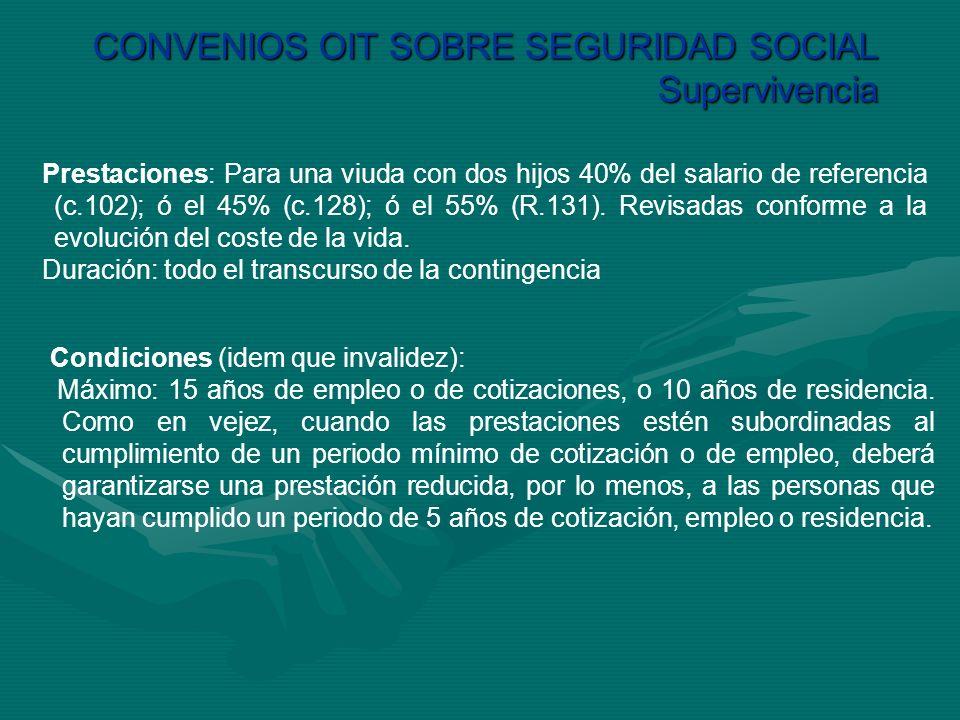 CONVENIOS OIT SOBRE SEGURIDAD SOCIAL Supervivencia Prestaciones: Para una viuda con dos hijos 40% del salario de referencia (c.102); ó el 45% (c.128);