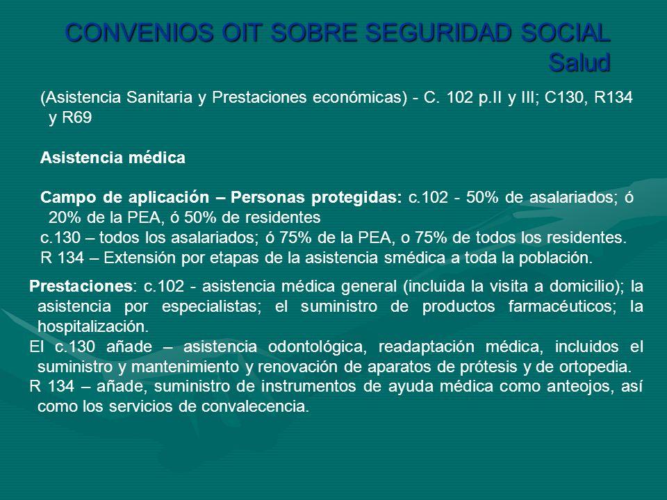 CONVENIOS OIT SOBRE SEGURIDAD SOCIAL Salud (Asistencia Sanitaria y Prestaciones económicas) - C. 102 p.II y III; C130, R134 y R69 Asistencia médica Ca