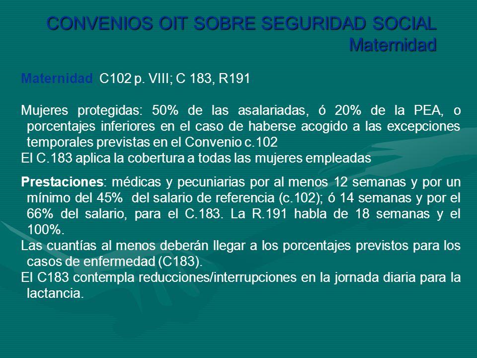 CONVENIOS OIT SOBRE SEGURIDAD SOCIAL Maternidad Maternidad C102 p. VIII; C 183, R191 Mujeres protegidas: 50% de las asalariadas, ó 20% de la PEA, o po