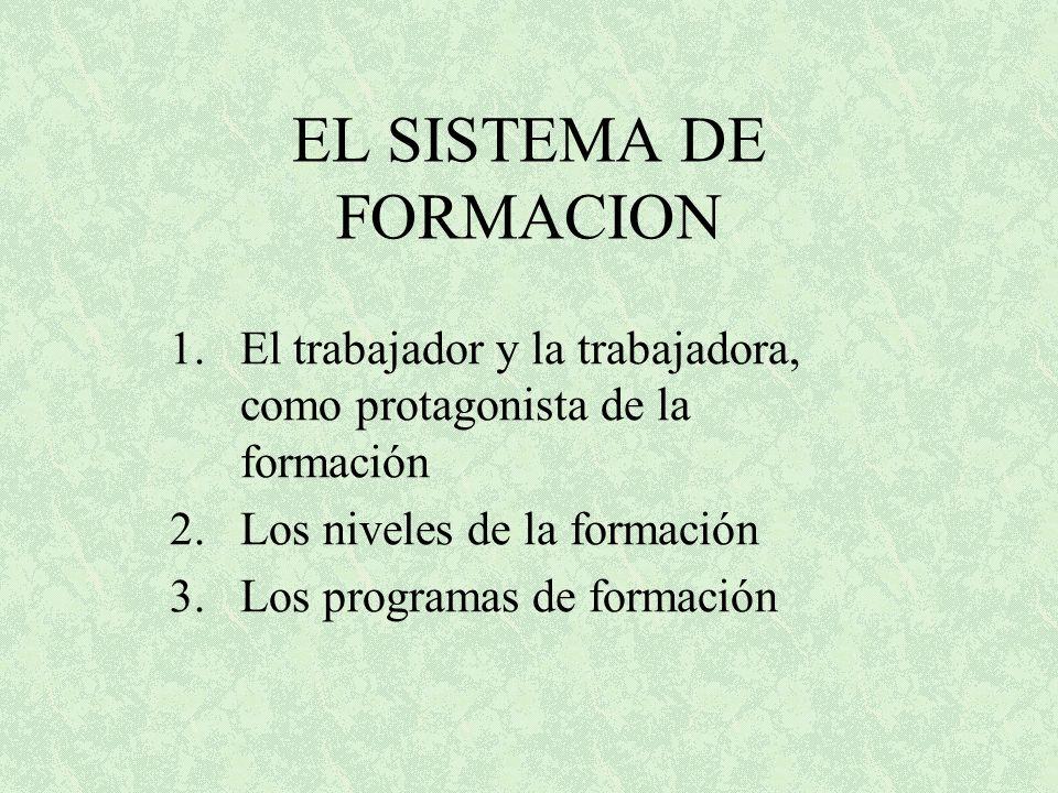 EL SISTEMA DE FORMACION 1.El trabajador y la trabajadora, como protagonista de la formación 2.Los niveles de la formación 3.Los programas de formación