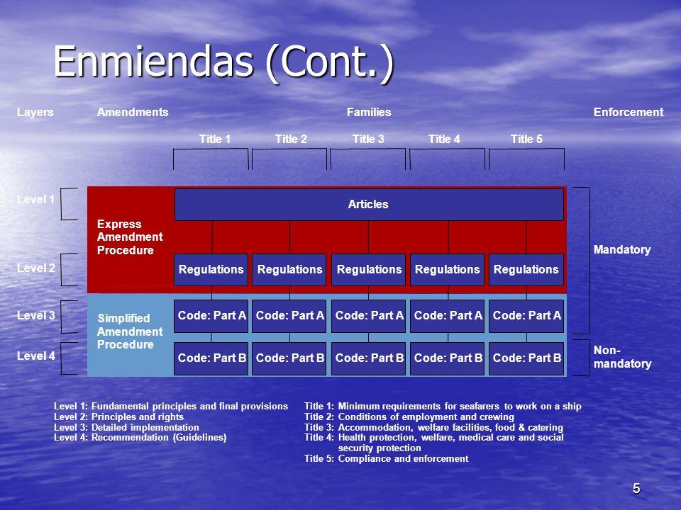 6 Visión de conjunto & novedades del Convenio Marítimo 2006 – Formato & Contenido Cada Titulo comprende un nro.
