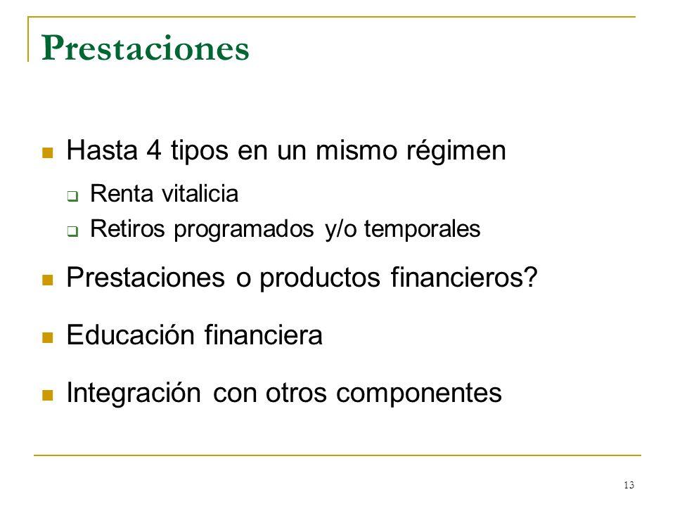 13 Prestaciones Hasta 4 tipos en un mismo régimen Renta vitalicia Retiros programados y/o temporales Prestaciones o productos financieros? Educación f
