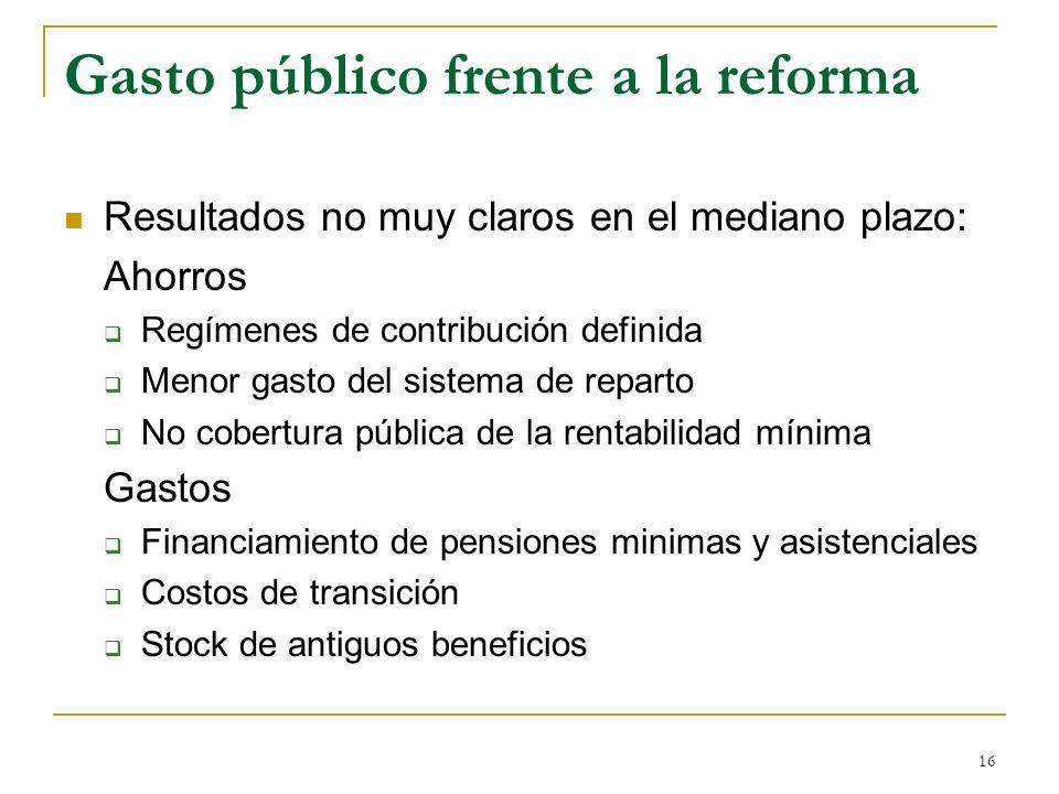 16 Gasto público frente a la reforma Resultados no muy claros en el mediano plazo: Ahorros Regímenes de contribución definida Menor gasto del sistema