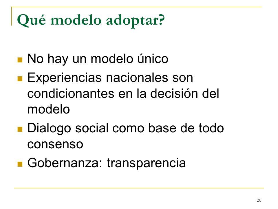 20 Qué modelo adoptar? No hay un modelo único Experiencias nacionales son condicionantes en la decisión del modelo Dialogo social como base de todo co