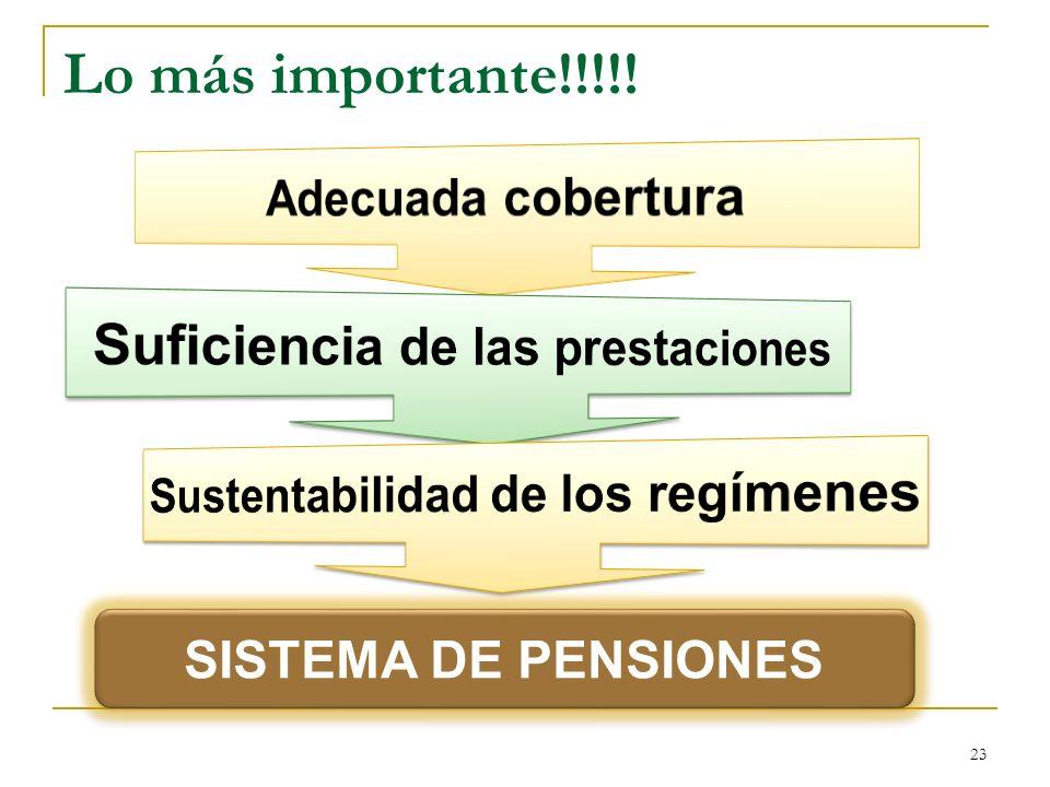23 Lo más importante!!!!! SISTEMA DE PENSIONES