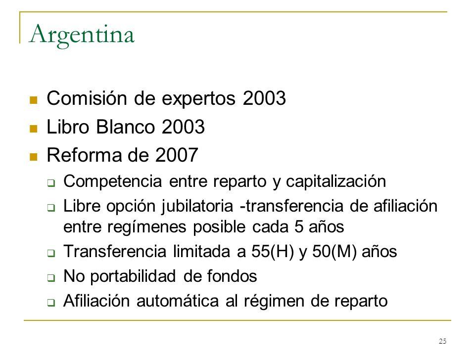 25 Argentina Comisión de expertos 2003 Libro Blanco 2003 Reforma de 2007 Competencia entre reparto y capitalización Libre opción jubilatoria -transfer