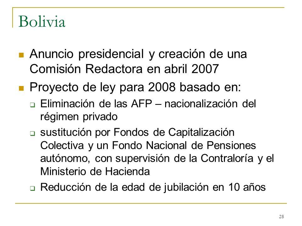 28 Bolivia Anuncio presidencial y creación de una Comisión Redactora en abril 2007 Proyecto de ley para 2008 basado en: Eliminación de las AFP – nacio
