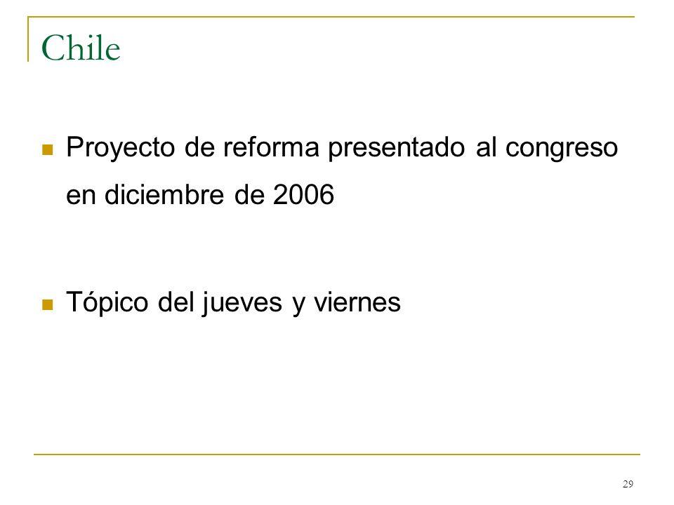 29 Chile Proyecto de reforma presentado al congreso en diciembre de 2006 Tópico del jueves y viernes