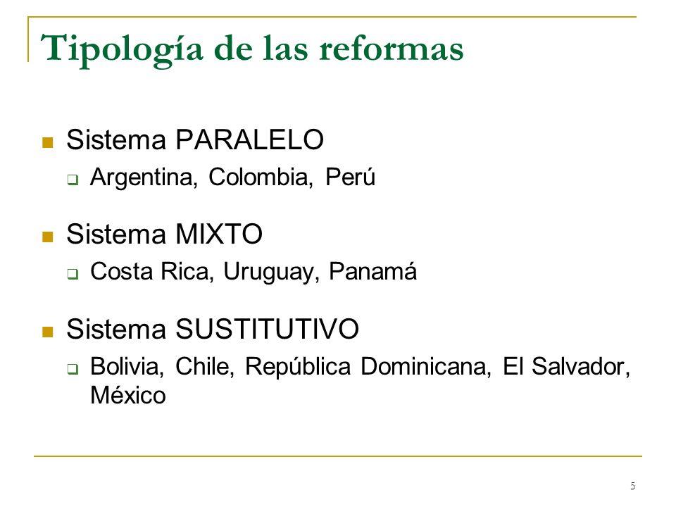 5 Tipología de las reformas Sistema PARALELO Argentina, Colombia, Perú Sistema MIXTO Costa Rica, Uruguay, Panamá Sistema SUSTITUTIVO Bolivia, Chile, R