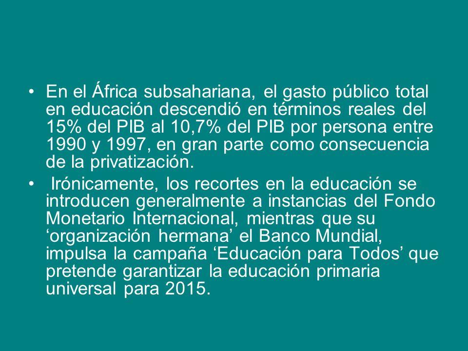 En el África subsahariana, el gasto público total en educación descendió en términos reales del 15% del PIB al 10,7% del PIB por persona entre 1990 y