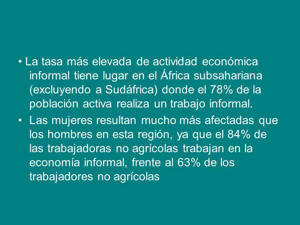 La tasa más elevada de actividad económica informal tiene lugar en el África subsahariana (excluyendo a Sudáfrica) donde el 78% de la población activa
