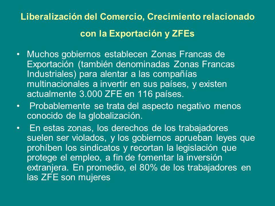 Liberalización del Comercio, Crecimiento relacionado con la Exportación y ZFEs Muchos gobiernos establecen Zonas Francas de Exportación (también denom