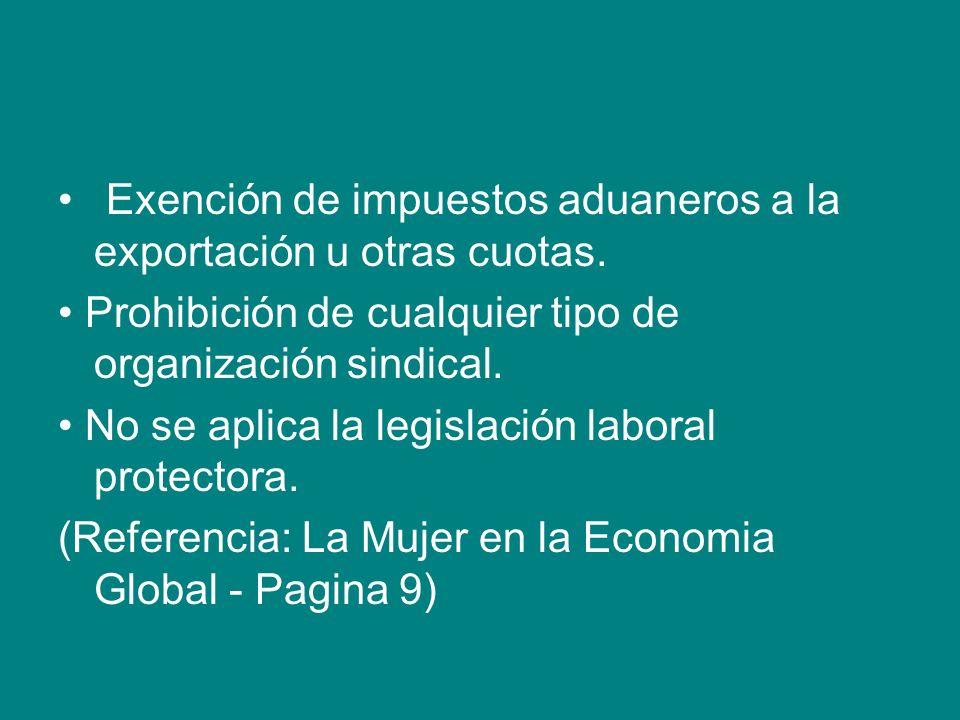 Exención de impuestos aduaneros a la exportación u otras cuotas. Prohibición de cualquier tipo de organización sindical. No se aplica la legislación l