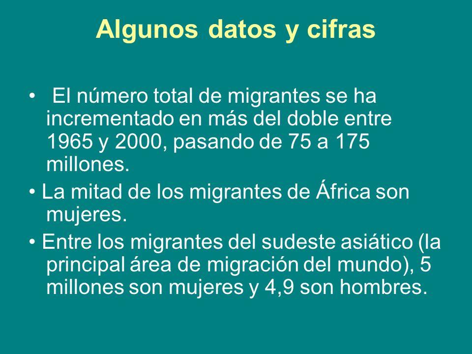 Algunos datos y cifras El número total de migrantes se ha incrementado en más del doble entre 1965 y 2000, pasando de 75 a 175 millones. La mitad de l