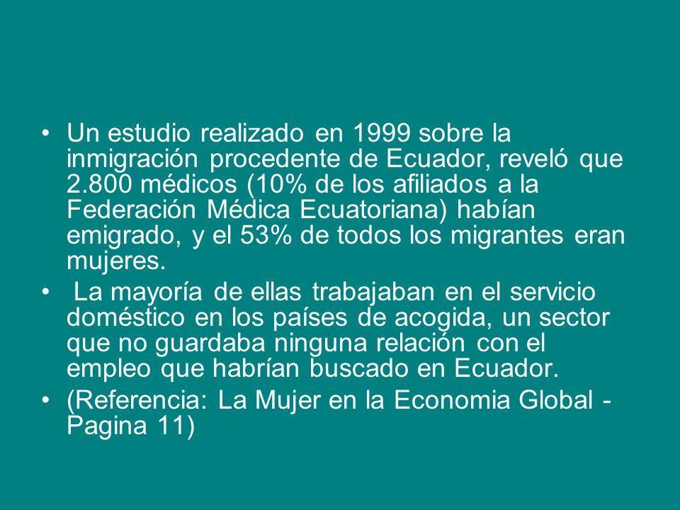 Un estudio realizado en 1999 sobre la inmigración procedente de Ecuador, reveló que 2.800 médicos (10% de los afiliados a la Federación Médica Ecuator