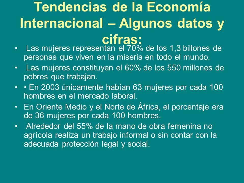 Tendencias de la Economía Internacional – Algunos datos y cifras: Las mujeres representan el 70% de los 1,3 billones de personas que viven en la miser