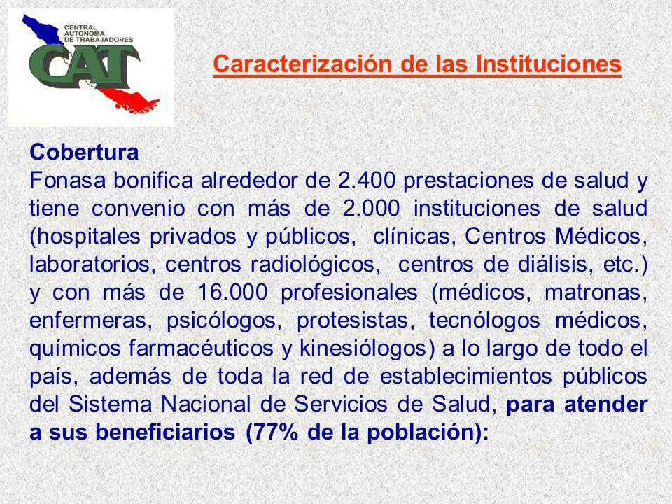 Caracterización de las Instituciones Cobertura Fonasa bonifica alrededor de 2.400 prestaciones de salud y tiene convenio con más de 2.000 instituciones de salud (hospitales privados y públicos, clínicas, Centros Médicos, laboratorios, centros radiológicos, centros de diálisis, etc.) y con más de 16.000 profesionales (médicos, matronas, enfermeras, psicólogos, protesistas, tecnólogos médicos, químicos farmacéuticos y kinesiólogos) a lo largo de todo el país, además de toda la red de establecimientos públicos del Sistema Nacional de Servicios de Salud, para atender a sus beneficiarios (77% de la población):