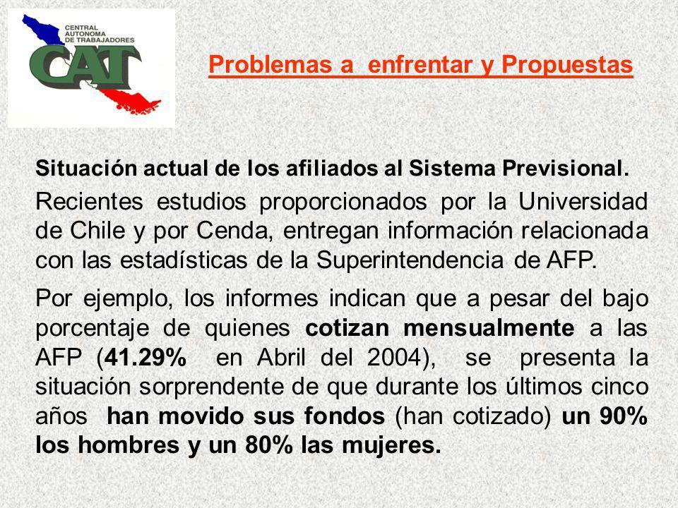 Problemas a enfrentar y Propuestas Situación actual de los afiliados al Sistema Previsional.