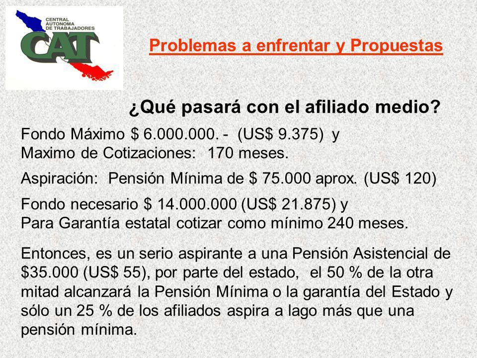Problemas a enfrentar y Propuestas ¿Qué pasará con el afiliado medio.