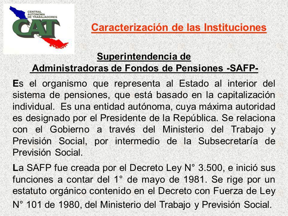 Caracterización de las Instituciones Superintendencia de Administradoras de Fondos de Pensiones -SAFP- Es el organismo que representa al Estado al interior del sistema de pensiones, que está basado en la capitalización individual.
