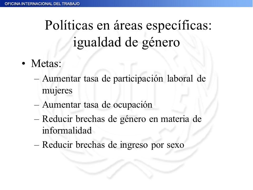 Políticas en áreas específicas: igualdad de género a.