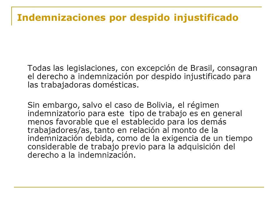 Indemnizaciones por despido injustificado Todas las legislaciones, con excepción de Brasil, consagran el derecho a indemnización por despido injustifi