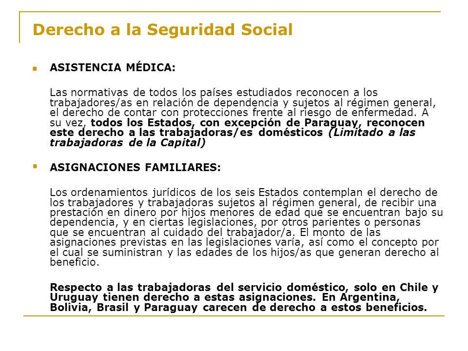 Derecho a la Seguridad Social ASISTENCIA MÉDICA: Las normativas de todos los países estudiados reconocen a los trabajadores/as en relación de dependen