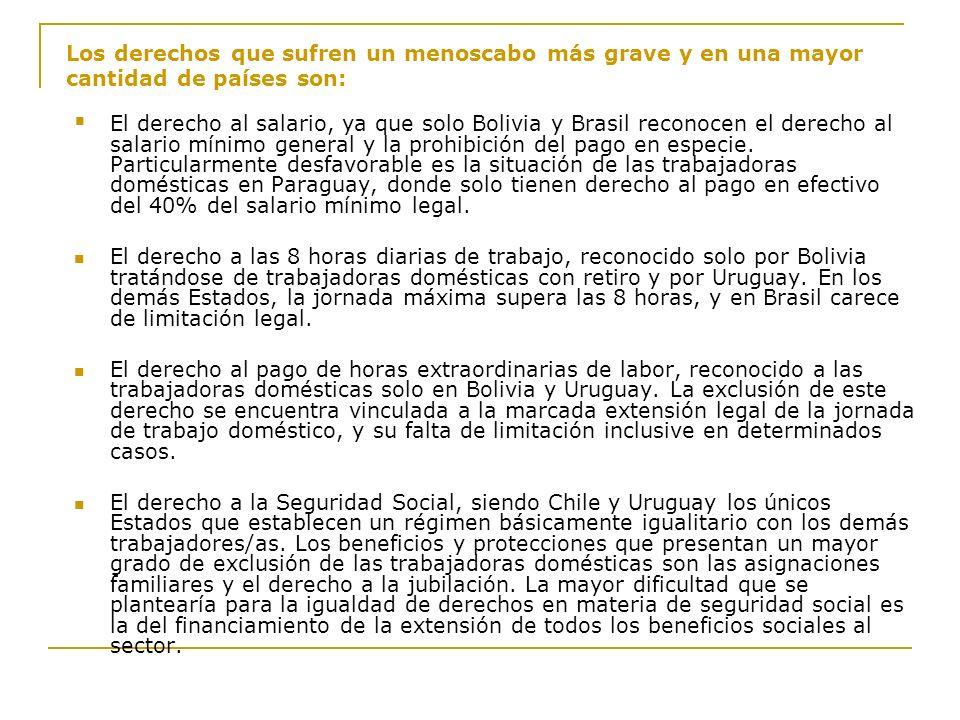 Los derechos que sufren un menoscabo más grave y en una mayor cantidad de países son: El derecho al salario, ya que solo Bolivia y Brasil reconocen el