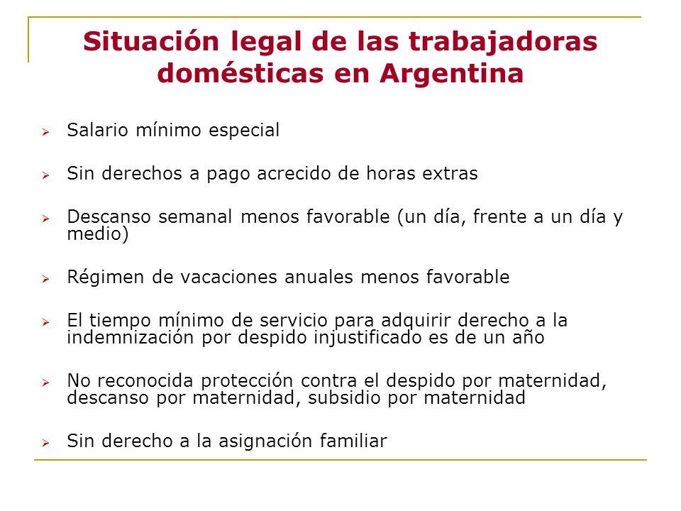 Situación legal de las trabajadoras domésticas en Argentina Salario mínimo especial Sin derechos a pago acrecido de horas extras Descanso semanal meno