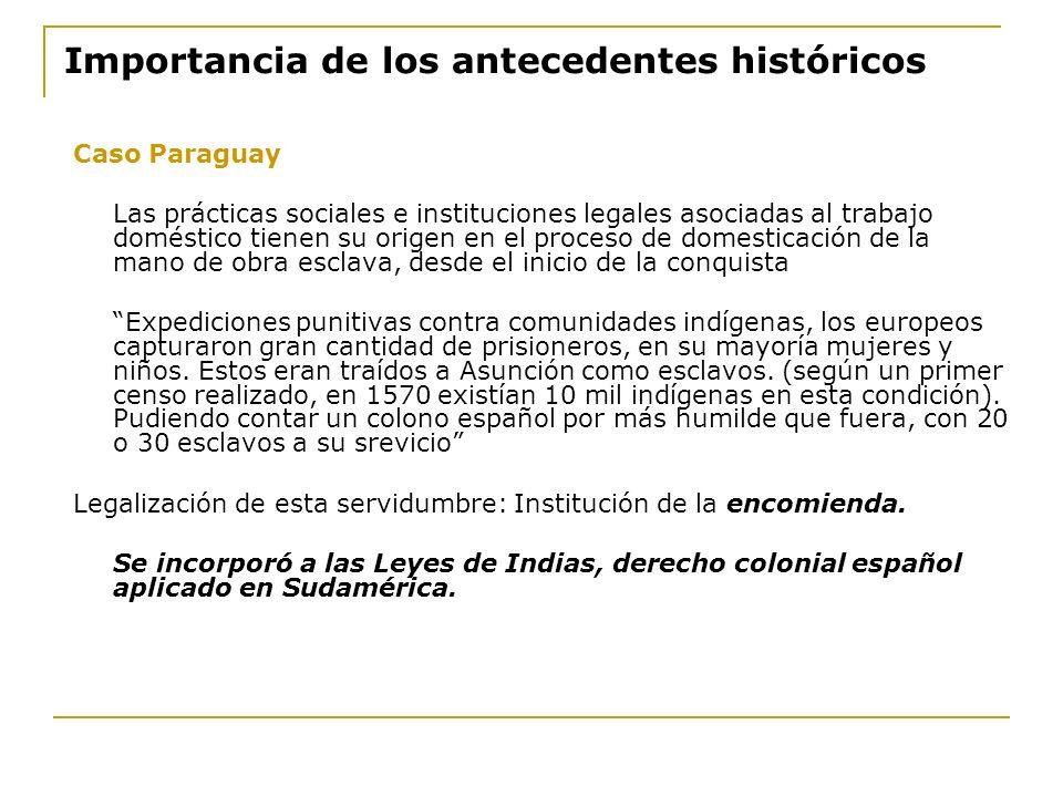 Importancia de los antecedentes históricos Caso Paraguay Las prácticas sociales e instituciones legales asociadas al trabajo doméstico tienen su orige
