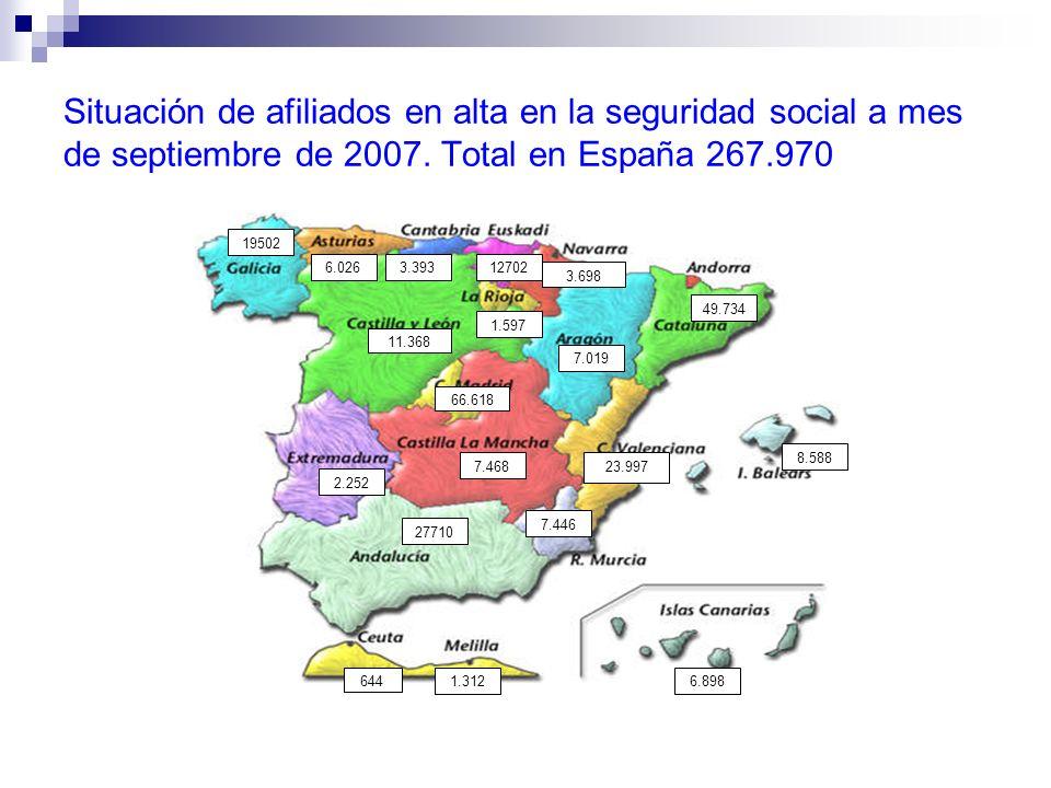 Antecedentes Los Pactos de Toledo, 6 de abril de 1995 establecen la directriz de unificación de la estructura del Sistema de la Seguridad Social a fin de que a medio o largo plazo todos los trabajadores y empleados queden encuadrados en el Régimen de trabajadores por cuenta ajena o por cuenta propia