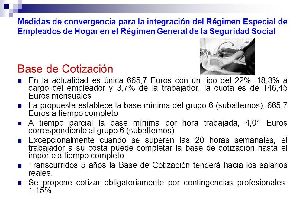 Medidas de convergencia para la integración del Régimen Especial de Empleados de Hogar en el Régimen General de la Seguridad Social Tipos de Cotización Durante el primer año se mantendrá el mismo tipo de cotización, 22% Durante los 8 años siguientes se incrementa 0,5%, el décimo se incrementa 0,7%, incremento del 5,3% hasta alcanzar el 23,6% de contingencias comunes.