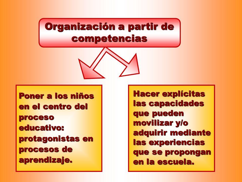 Organización a partir de competencias Poner a los niños en el centro del proceso educativo: protagonistas en procesos de aprendizaje. Hacer explícitas