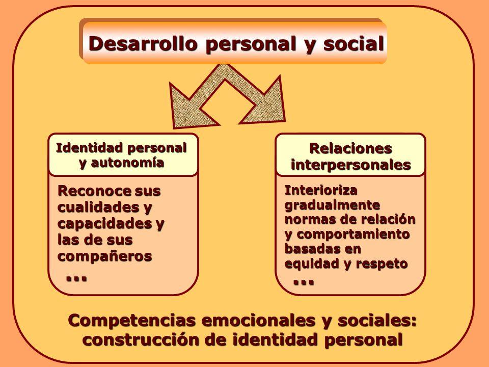 Reconoce sus cualidades y capacidades y las de sus compañeros Interioriza gradualmente normas de relación y comportamiento basadas en equidad y respet