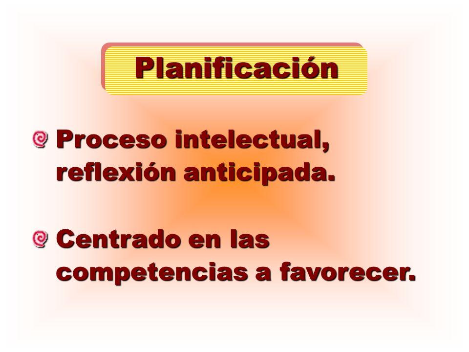Proceso intelectual, reflexión anticipada. Centrado en las competencias a favorecer. Planificación