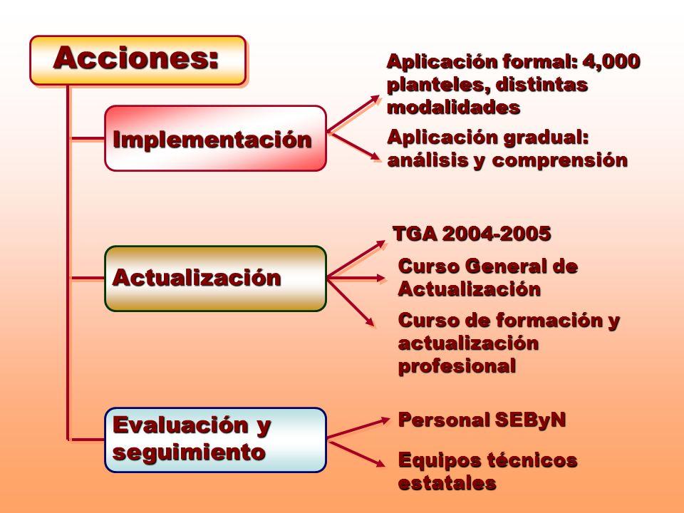 Acciones: Actualización Implementación Evaluación y seguimiento Aplicación formal: 4,000 planteles, distintas modalidades Aplicación gradual: análisis