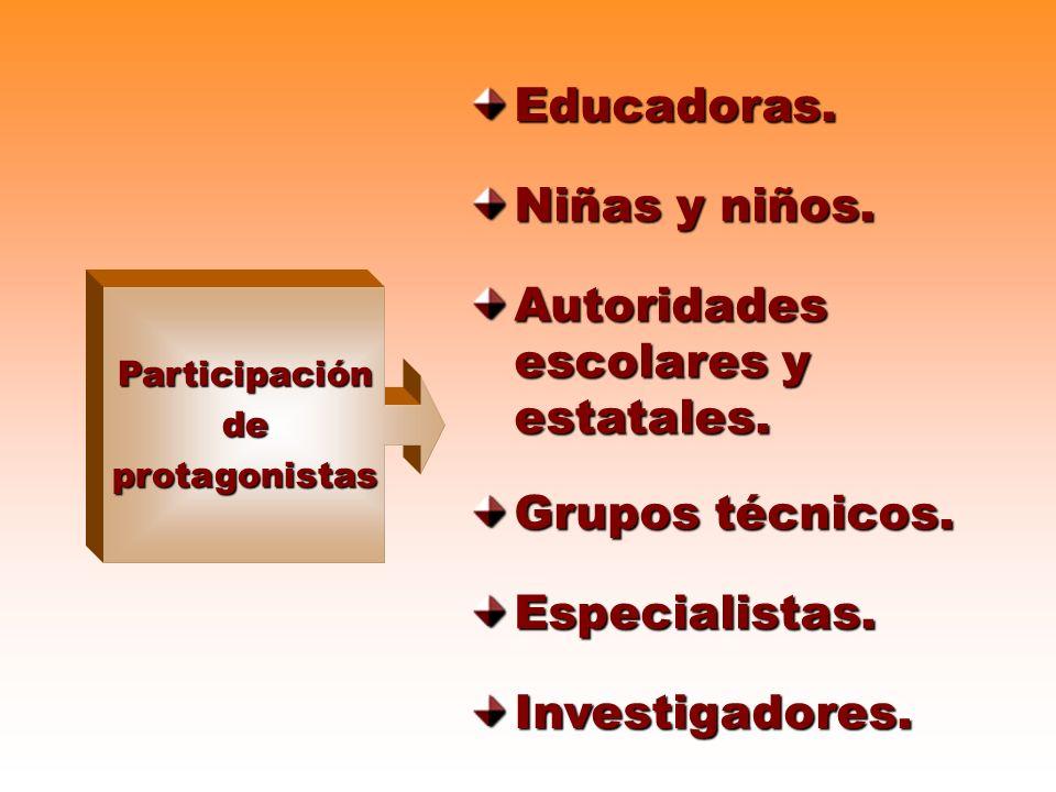 Participación de protagonistas Educadoras. Niñas y niños. Autoridades escolares y estatales. Grupos técnicos. Especialistas. Investigadores.