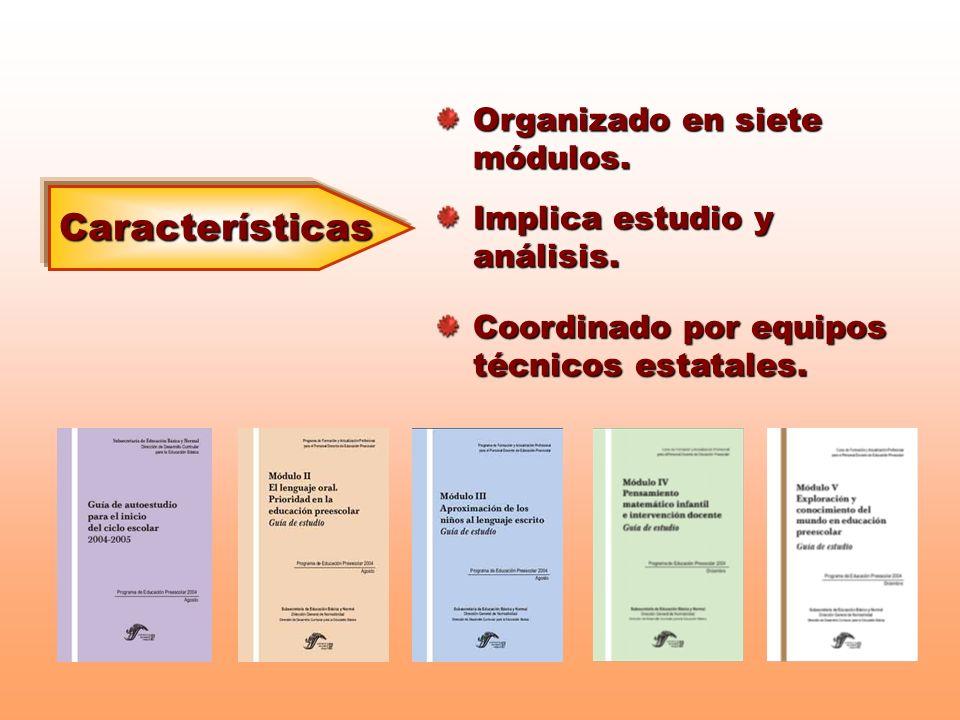 Características Organizado en siete módulos. Implica estudio y análisis. Coordinado por equipos técnicos estatales.