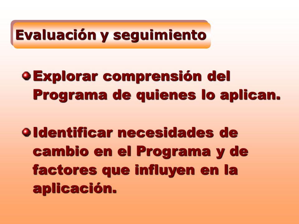 Evaluación y seguimiento Explorar comprensión del Programa de quienes lo aplican. Identificar necesidades de cambio en el Programa y de factores que i