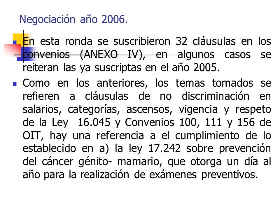 Negociación año 2006.