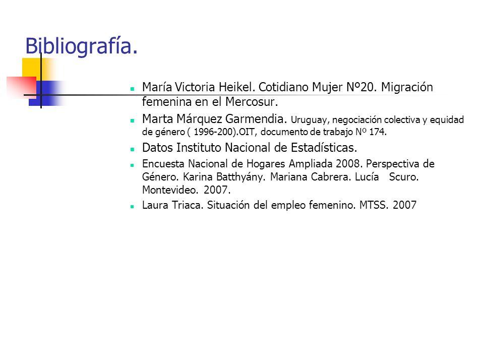 Bibliografía. María Victoria Heikel. Cotidiano Mujer Nº20.