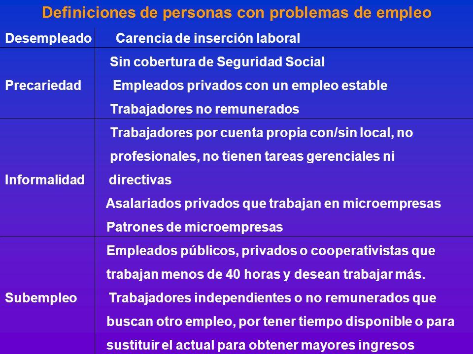 Definiciones de personas con problemas de empleo Desempleado Carencia de inserción laboral Sin cobertura de Seguridad Social Precariedad Empleados pri