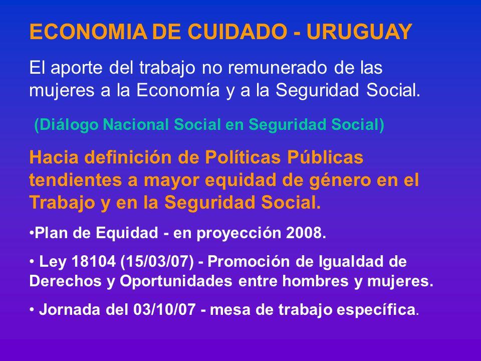ECONOMIA DE CUIDADO - URUGUAY El aporte del trabajo no remunerado de las mujeres a la Economía y a la Seguridad Social. (Diálogo Nacional Social en Se