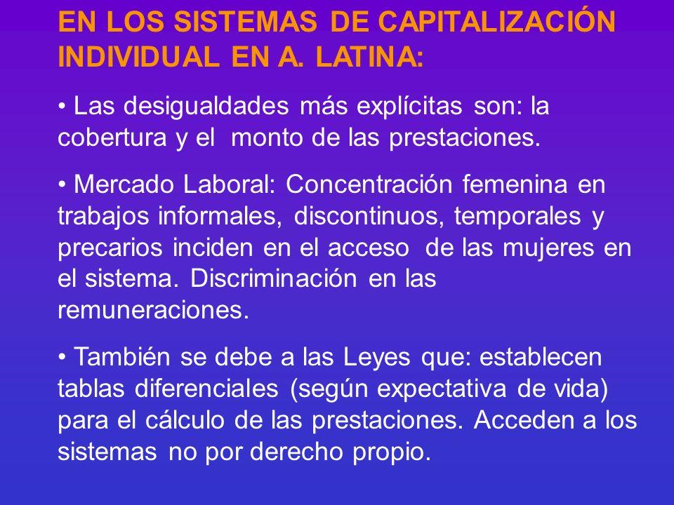 EN LOS SISTEMAS DE CAPITALIZACIÓN INDIVIDUAL EN A. LATINA: Las desigualdades más explícitas son: la cobertura y el monto de las prestaciones. Mercado