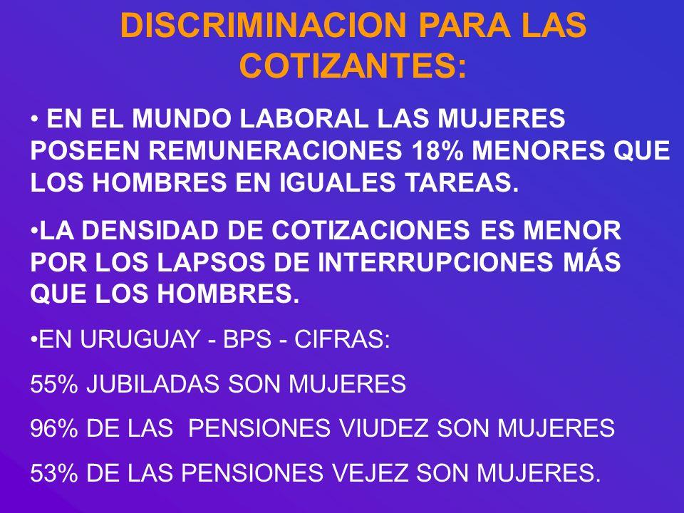 DISCRIMINACION PARA LAS COTIZANTES: EN EL MUNDO LABORAL LAS MUJERES POSEEN REMUNERACIONES 18% MENORES QUE LOS HOMBRES EN IGUALES TAREAS. LA DENSIDAD D